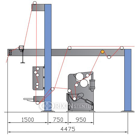 Loadcell type padder synchro